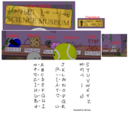 IDFB Science Museum