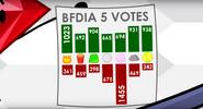 BFDIA5Votes