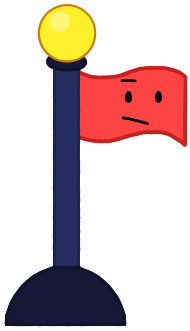 Flag AnonymousUser