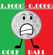 Golf Ball's Percentages