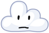 Cloudy roudy