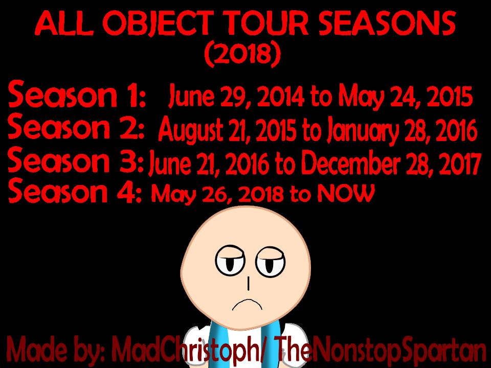 Object tour all seasons
