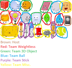 File:Teams.png