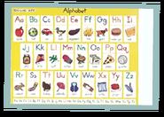 SSBOSE-Alphabet Chart