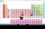 Periodic Table Pose