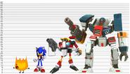 Jacknjellify's Sonic The Hedgehog - Size Comparison