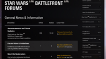 Battlefront-forum