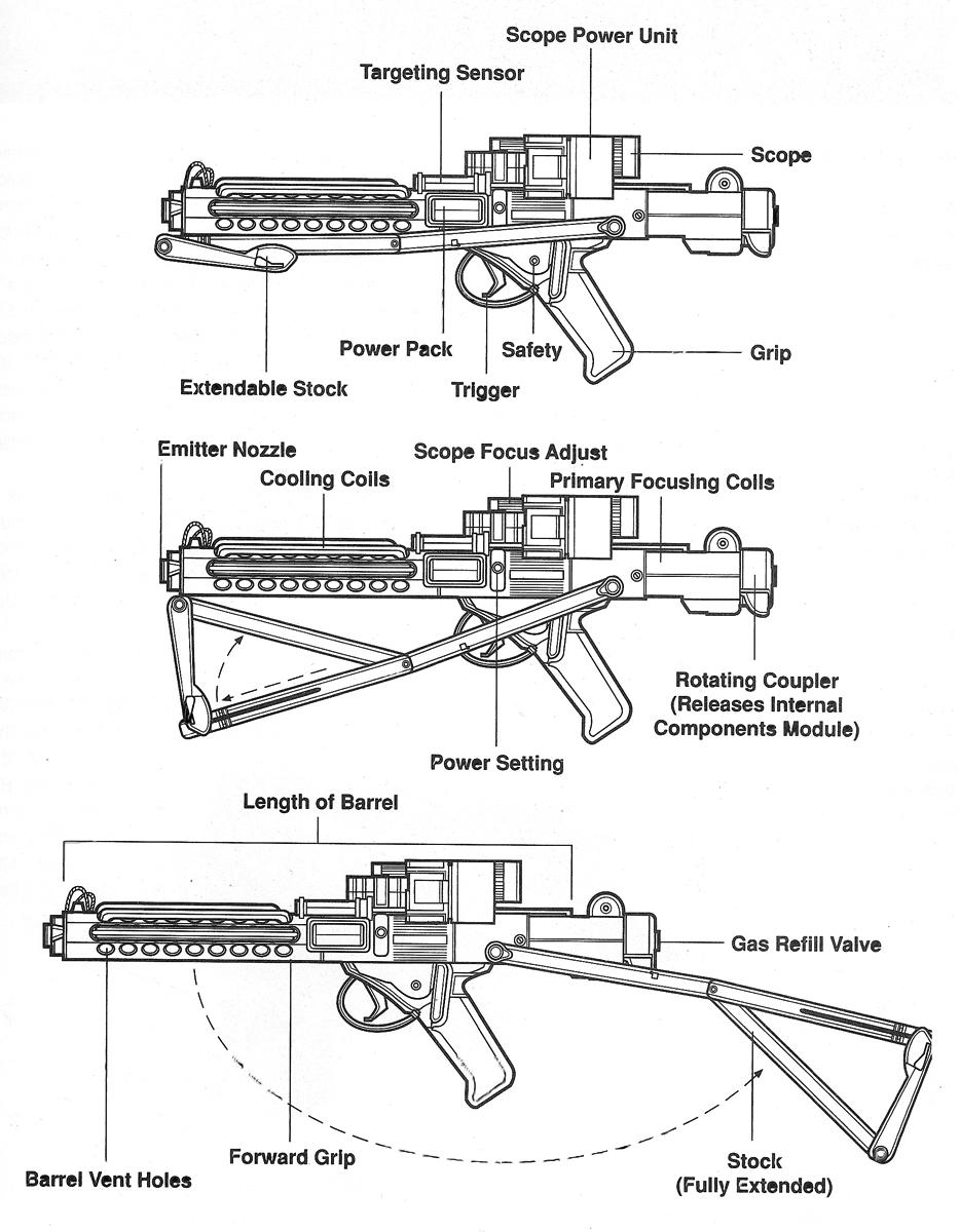 Image E 11 Labelled Diagram Star Wars Battlefront Wiki Coil Gun Schematics Of The