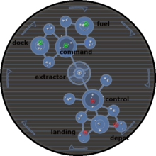 Bespin Platforms Map