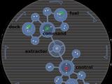 Bespin: Platforms