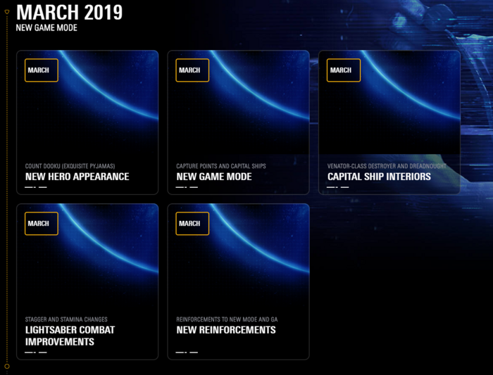 March-2019-roadmap