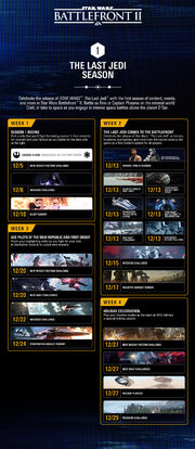 EA Star Wars Battlefront II The Last Jedi Season Events