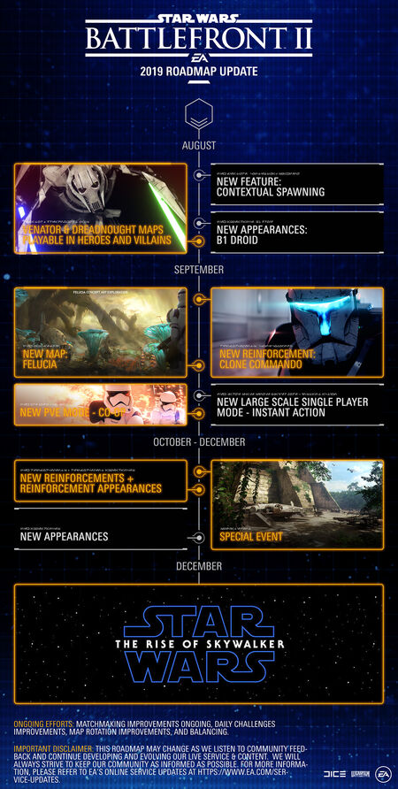 Battlefront-2-roadmap-sept-dec-2019