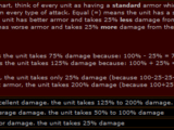 Unit Damage & Armor Charts