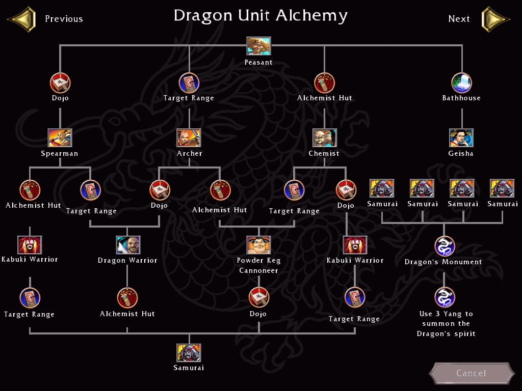 Dragon Clan | Battle Realms Wiki | FANDOM powered by Wikia