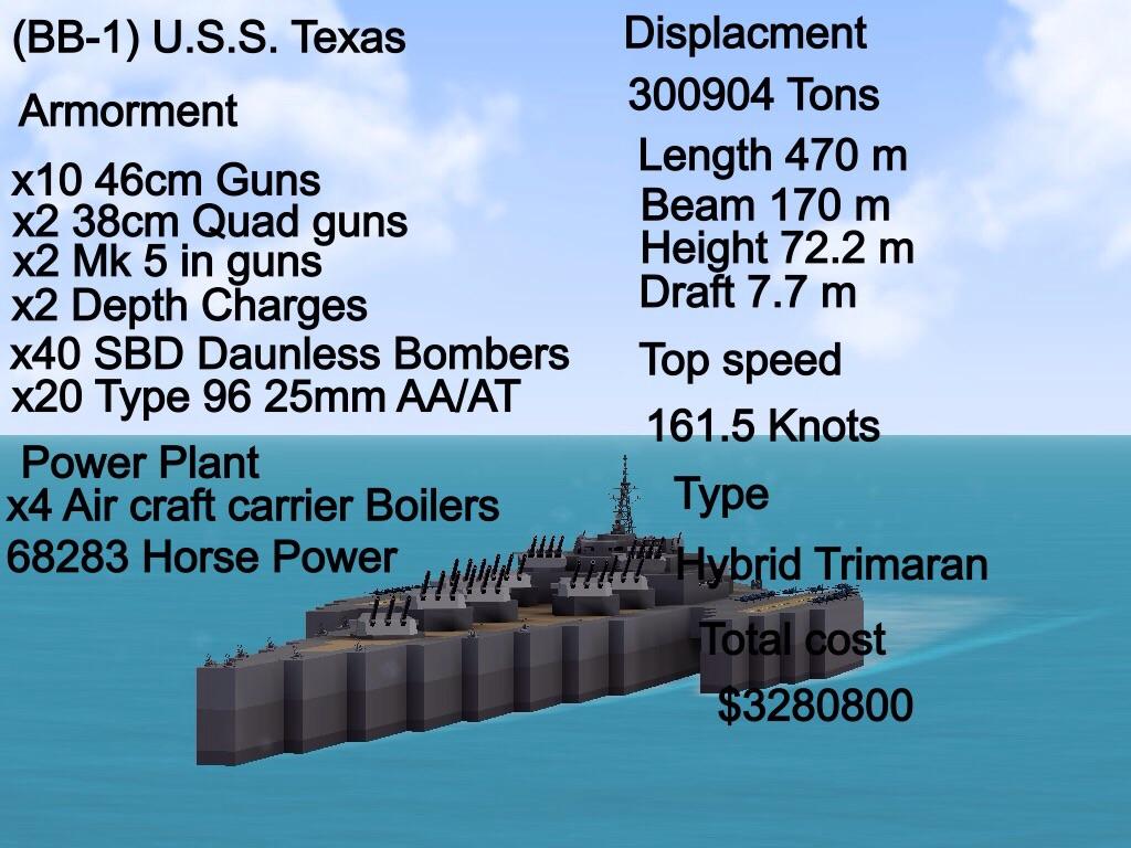 Image - U.S.S. Texas (BB-1).jpg | Battleship Craft Wiki | FANDOM ...