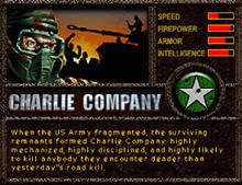 CharlieCompanyStats