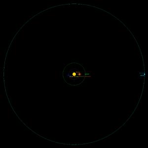 Coresystem map