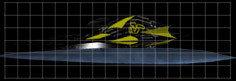 Fvartl grid