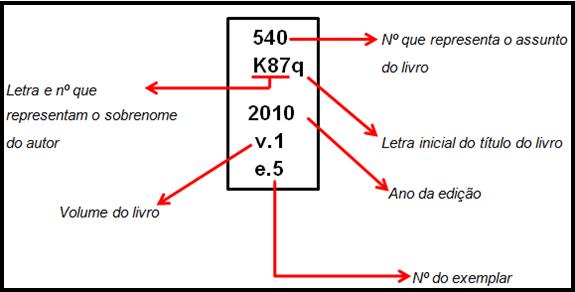 File:Livros-1.png