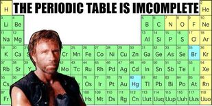 Chuck1 Beliefs Periodic Table