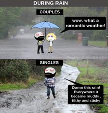 During-rains-couples-vs-singles-403x420