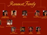 Ranawat Family