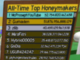 All-Time Top Honeymakers
