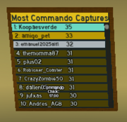 Commandochickleaderboard