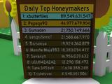 Ежедневный топ Производителей меда