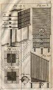 Oekonomische Encyklopaedie 199