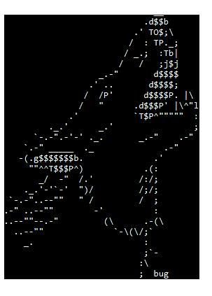 Wolf-ASCII
