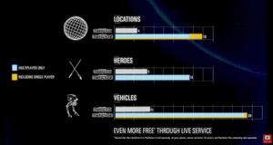 BF Chart 1