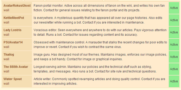 Admins on Avatar Wiki