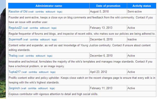 YJ Wiki Admins