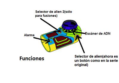 Superomnitrix 2