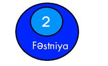 Festniya 2 2000-2012