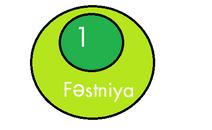 Festniya 1 2000-2012