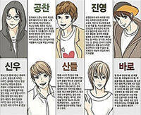 B1a4 cartoon