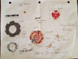 Demonic Ifritor 9Sheild Planet