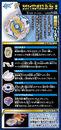 B-144 Info