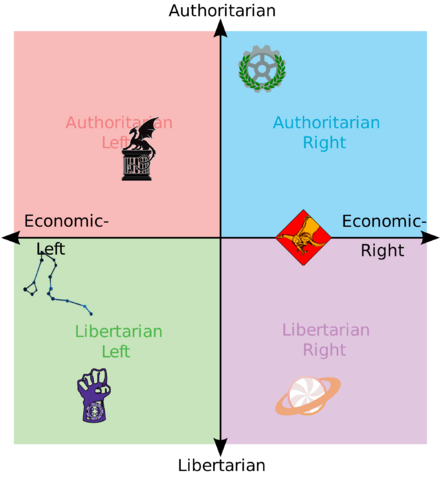 File:Political chart factions.png
