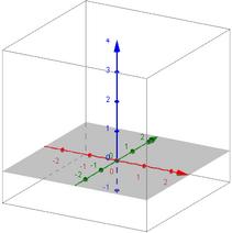 Cubicgraph