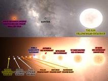 Universe sandbox stars