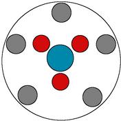 Circ-city diagram