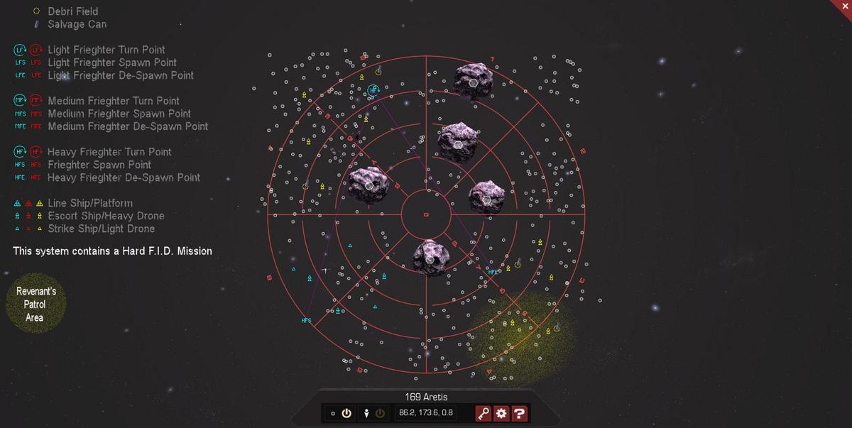 169 Aretis 3D System Map