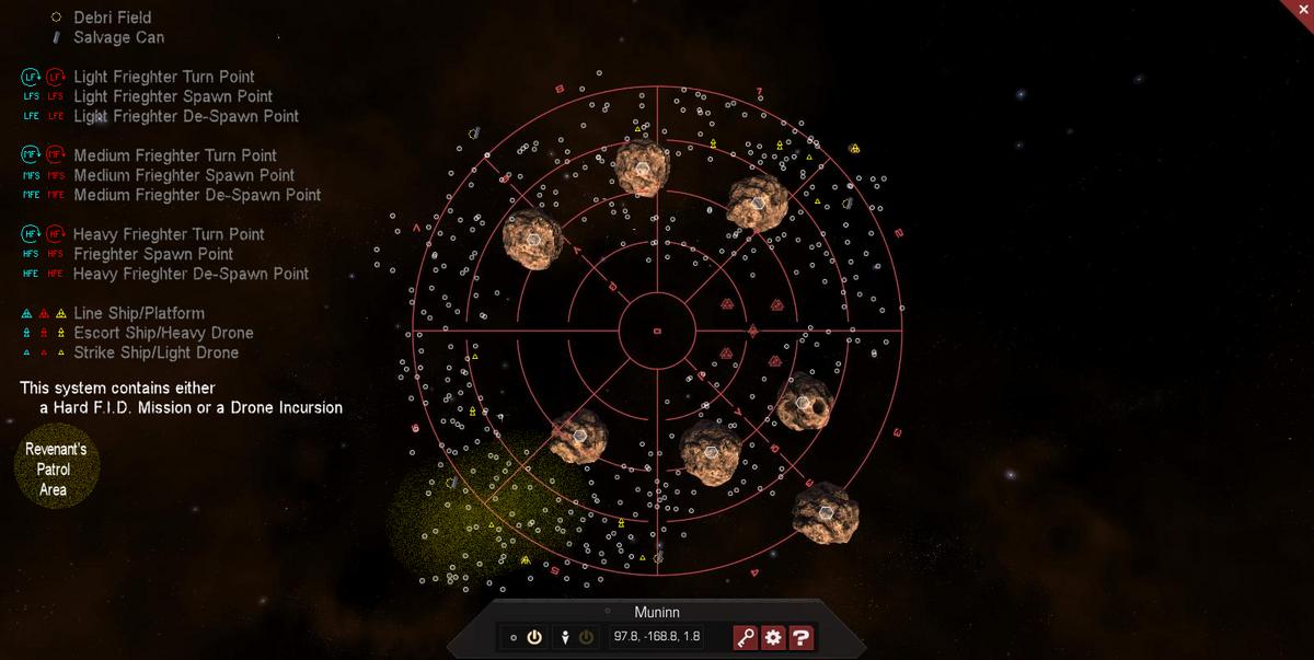 Muninn 3D System Map