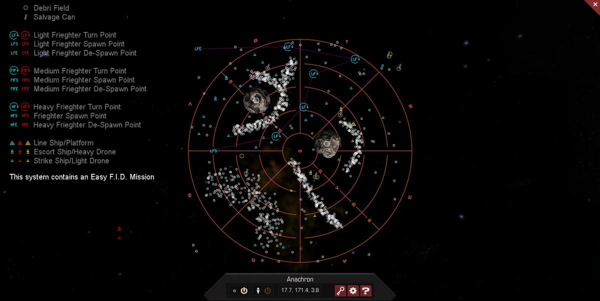 Anachron 3D System Map