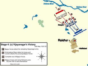 Raichur-stage-4c1