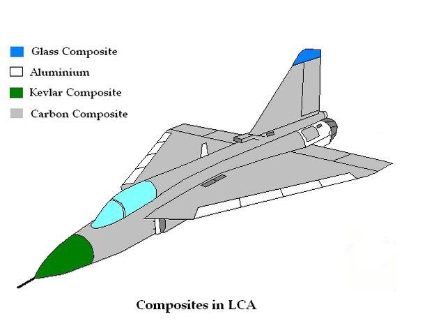 File:LCA Composites.jpg